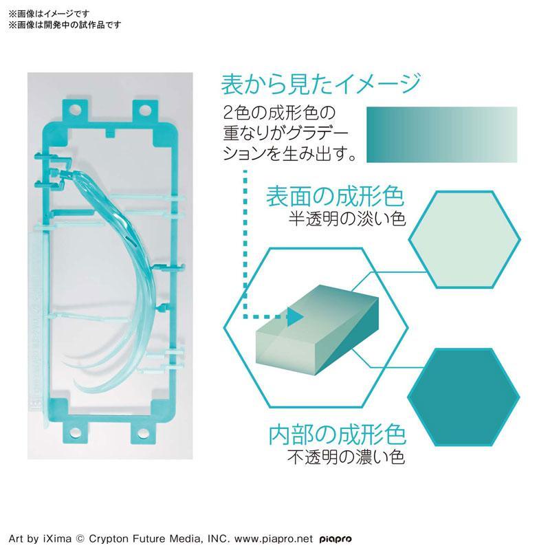 Figure-rise LABO Hatsune Miku V4X Plastic Model